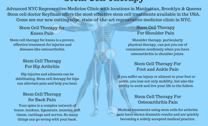 Stem Cell Therapy – Local Classifieds
