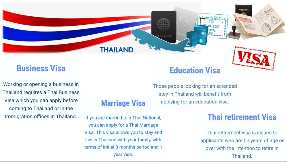 Immigration Visa Services and Work Permits Service
