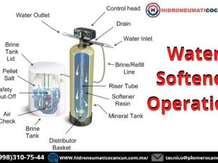 Water Softener Operation