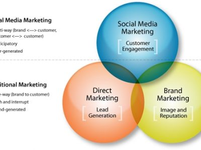 finding best SEO tips and tricks Jaipur SEO India, Tips for online Marketing
