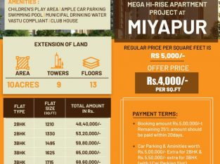 Mega Hi-Rise Apartment Project At Miyapur | Book Now!