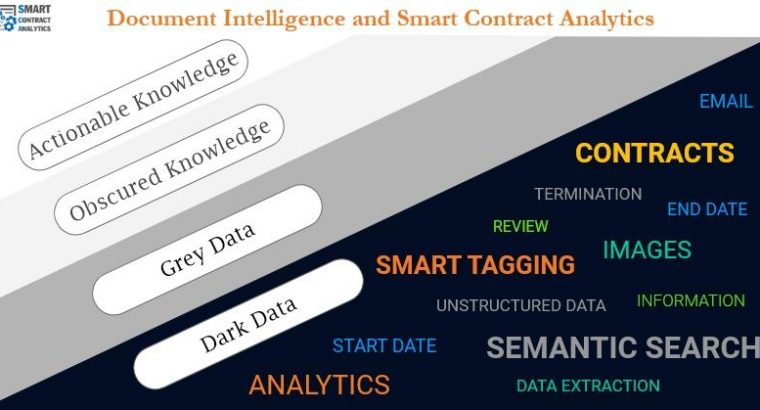 Unlocking the value from your Dark Data through AI & ML | Smart Contract Analytics