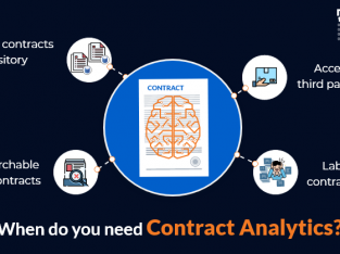 When do you need Contract Analytics Software?