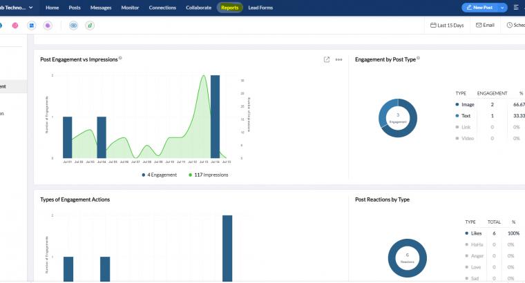 CloudHub Technologies-Social Media Marketing.
